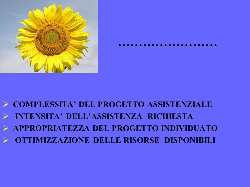 …………………… COMPLESSITA' DEL PROGETTO ASSISTENZIALE