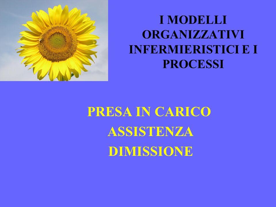 I MODELLI ORGANIZZATIVI INFERMIERISTICI E I PROCESSI