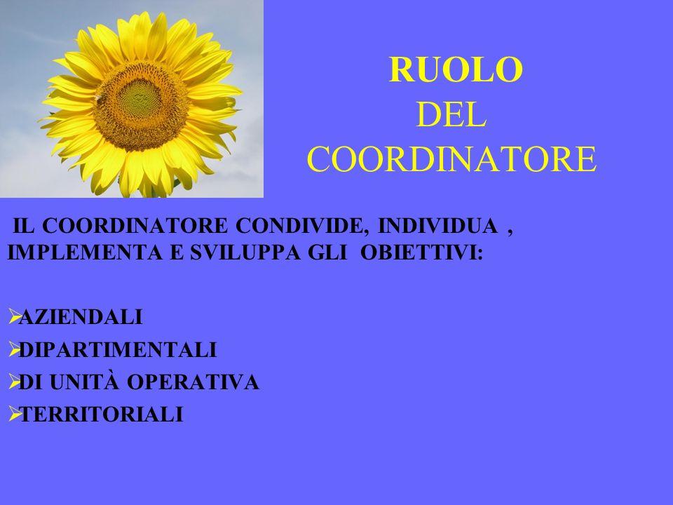 RUOLO DEL COORDINATORE