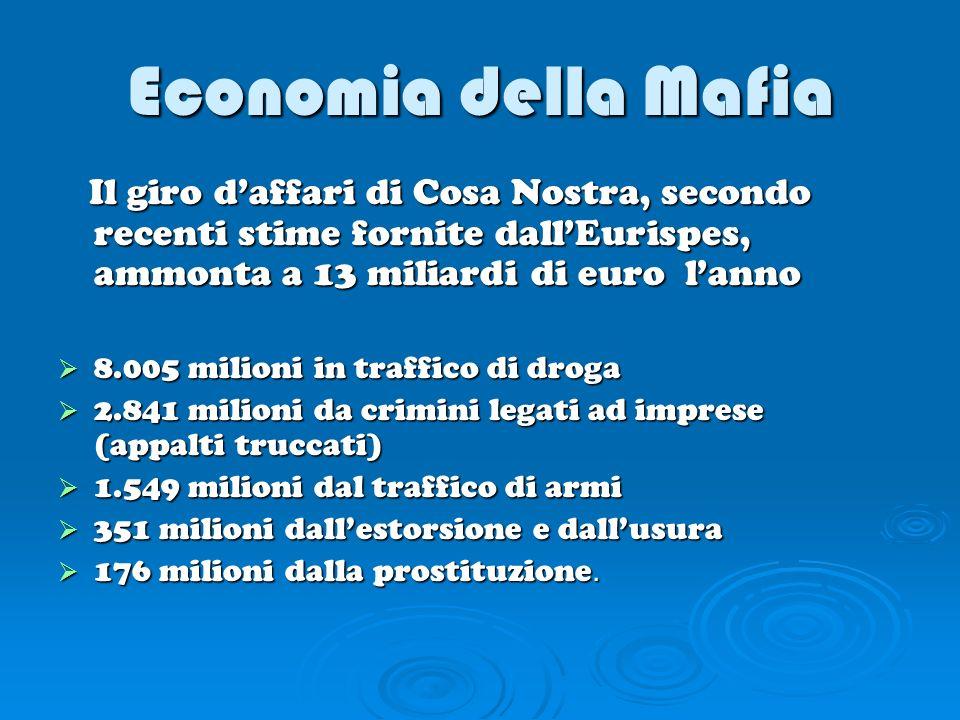 Economia della Mafia Il giro d'affari di Cosa Nostra, secondo recenti stime fornite dall'Eurispes, ammonta a 13 miliardi di euro l'anno.