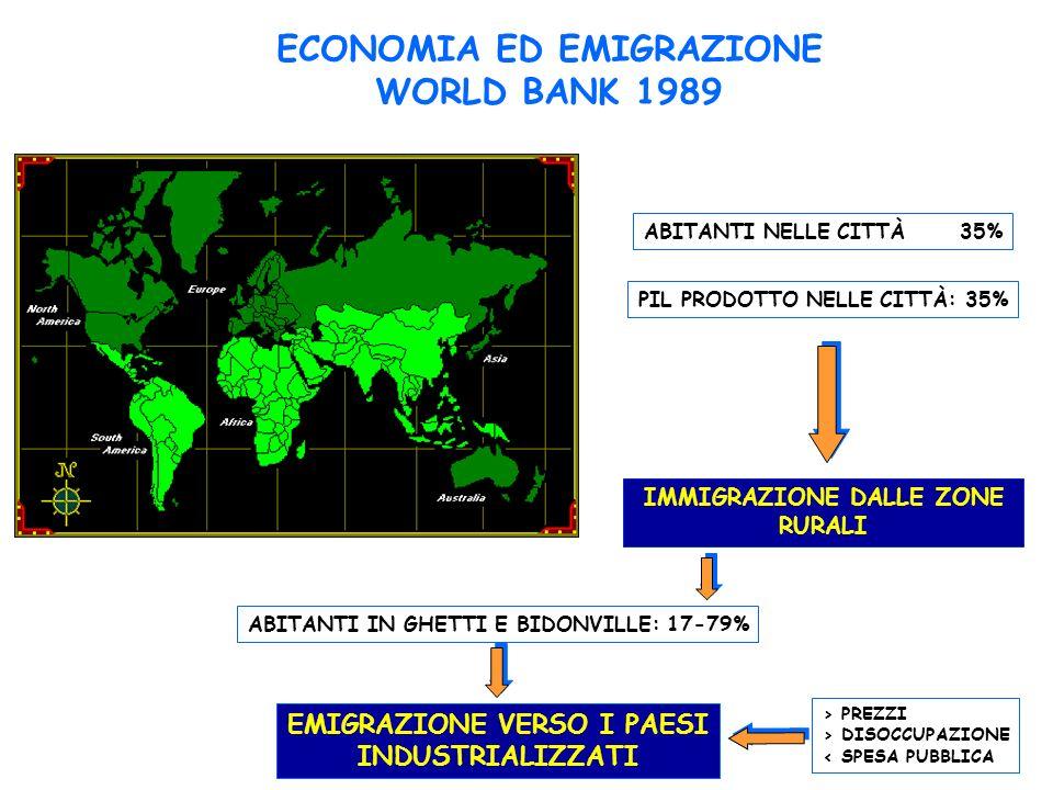 ECONOMIA ED EMIGRAZIONE WORLD BANK 1989
