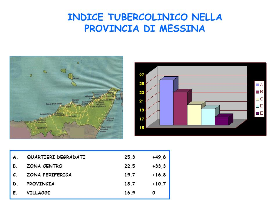 INDICE TUBERCOLINICO NELLA