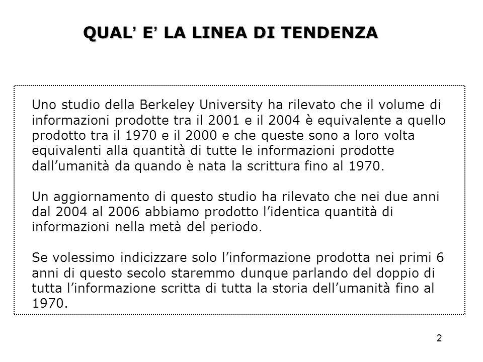 QUAL' E' LA LINEA DI TENDENZA
