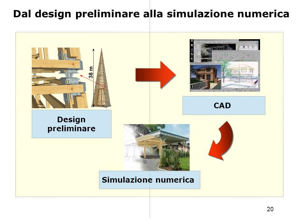 Dal design preliminare alla simulazione numerica