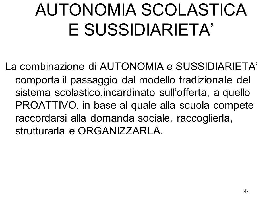 AUTONOMIA SCOLASTICA E SUSSIDIARIETA'