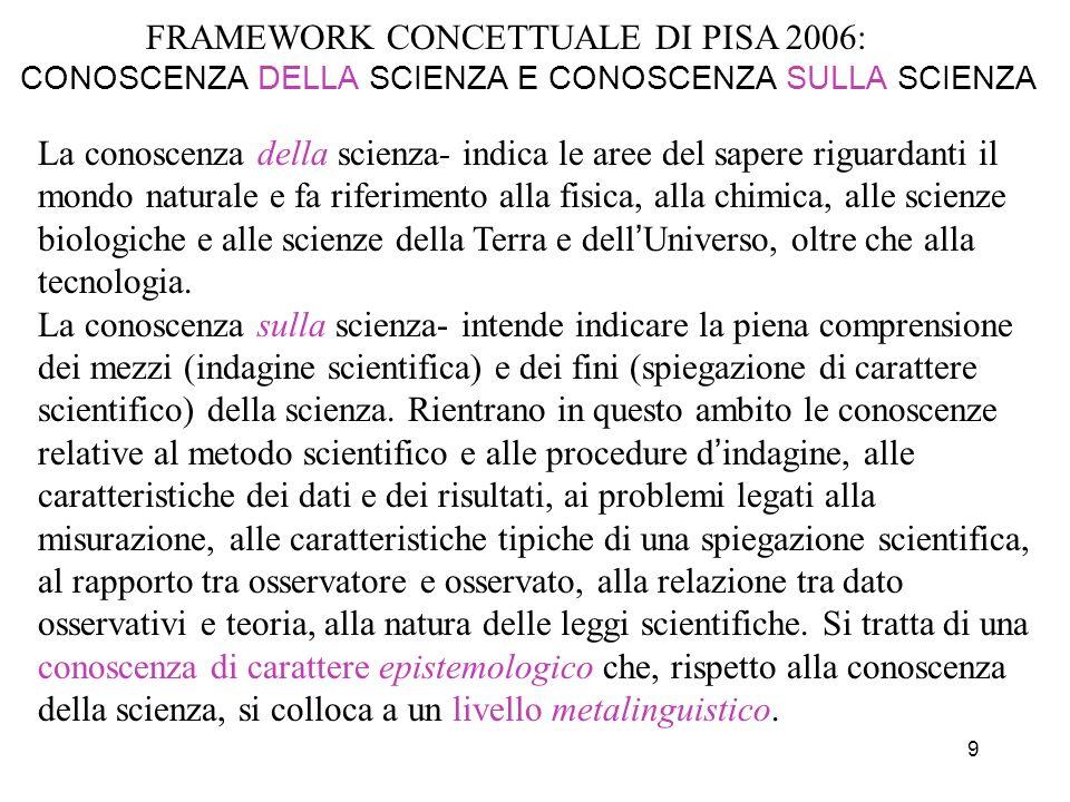 FRAMEWORK CONCETTUALE DI PISA 2006: