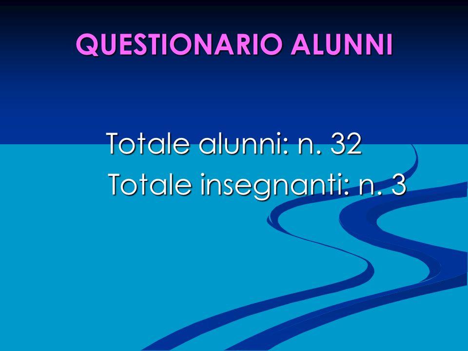 QUESTIONARIO ALUNNI Totale alunni: n. 32 Totale insegnanti: n. 3