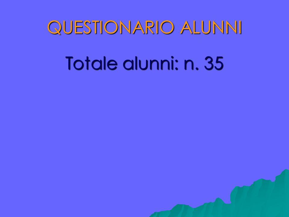 QUESTIONARIO ALUNNI Totale alunni: n. 35