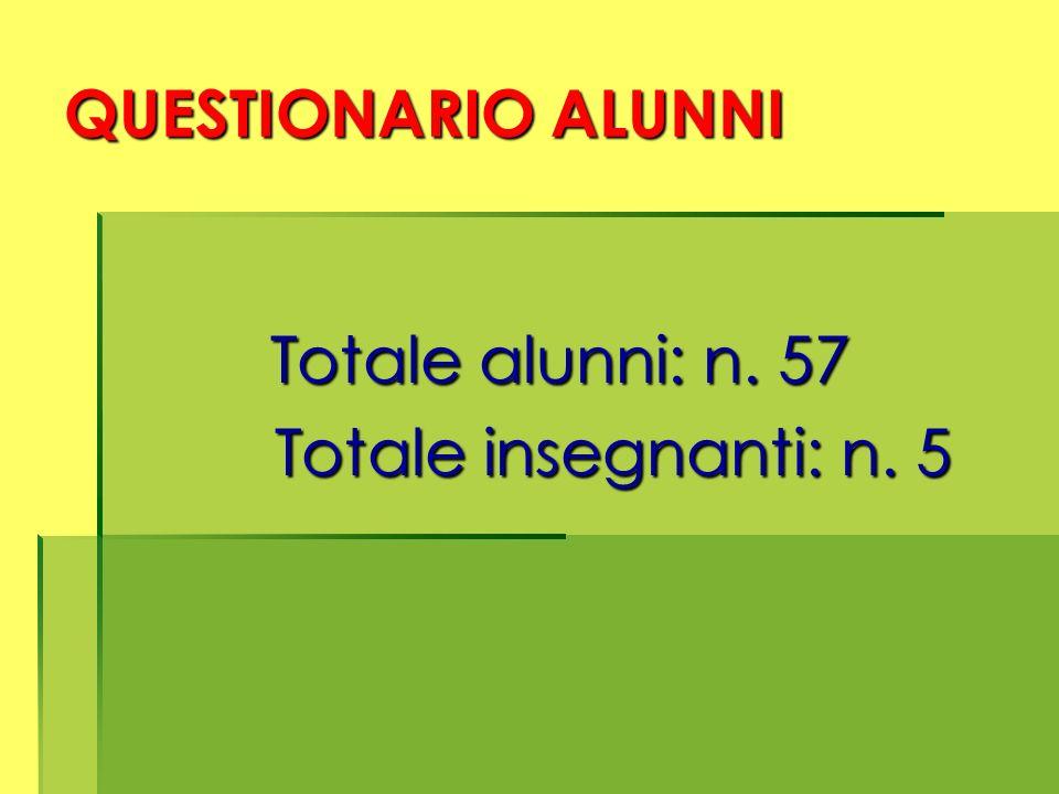 QUESTIONARIO ALUNNI Totale alunni: n. 57 Totale insegnanti: n. 5