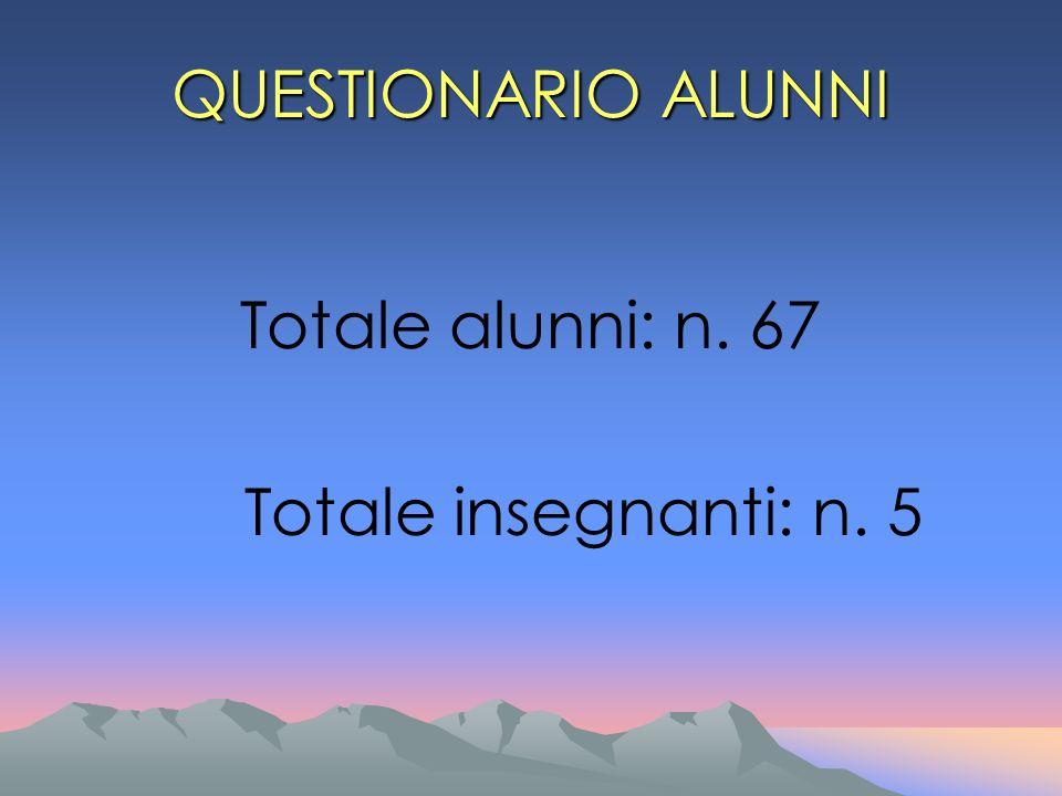 QUESTIONARIO ALUNNI Totale alunni: n. 67 Totale insegnanti: n. 5