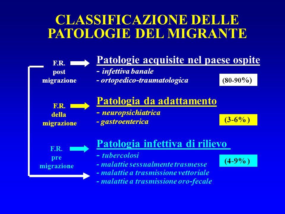 CLASSIFICAZIONE DELLE PATOLOGIE DEL MIGRANTE
