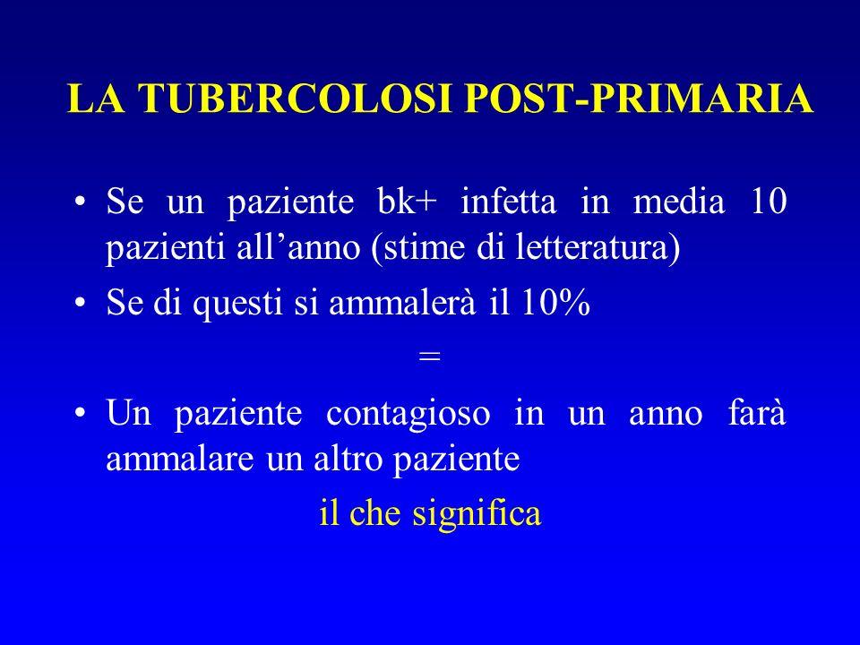 LA TUBERCOLOSI POST-PRIMARIA