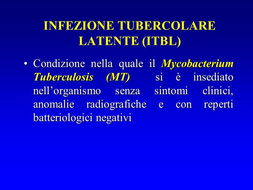 INFEZIONE TUBERCOLARE LATENTE (ITBL)