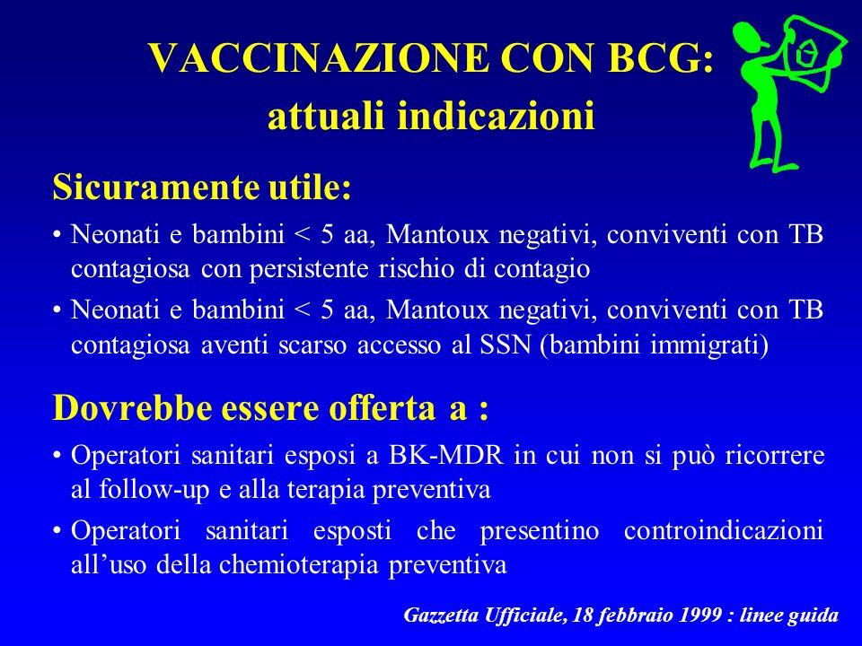 VACCINAZIONE CON BCG: attuali indicazioni