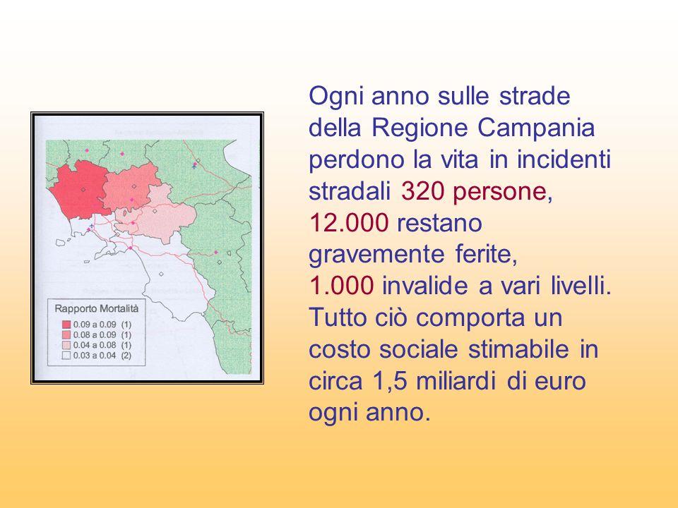 Ogni anno sulle strade della Regione Campania perdono la vita in incidenti stradali 320 persone, 12.000 restano gravemente ferite, 1.000 invalide a vari livelli.
