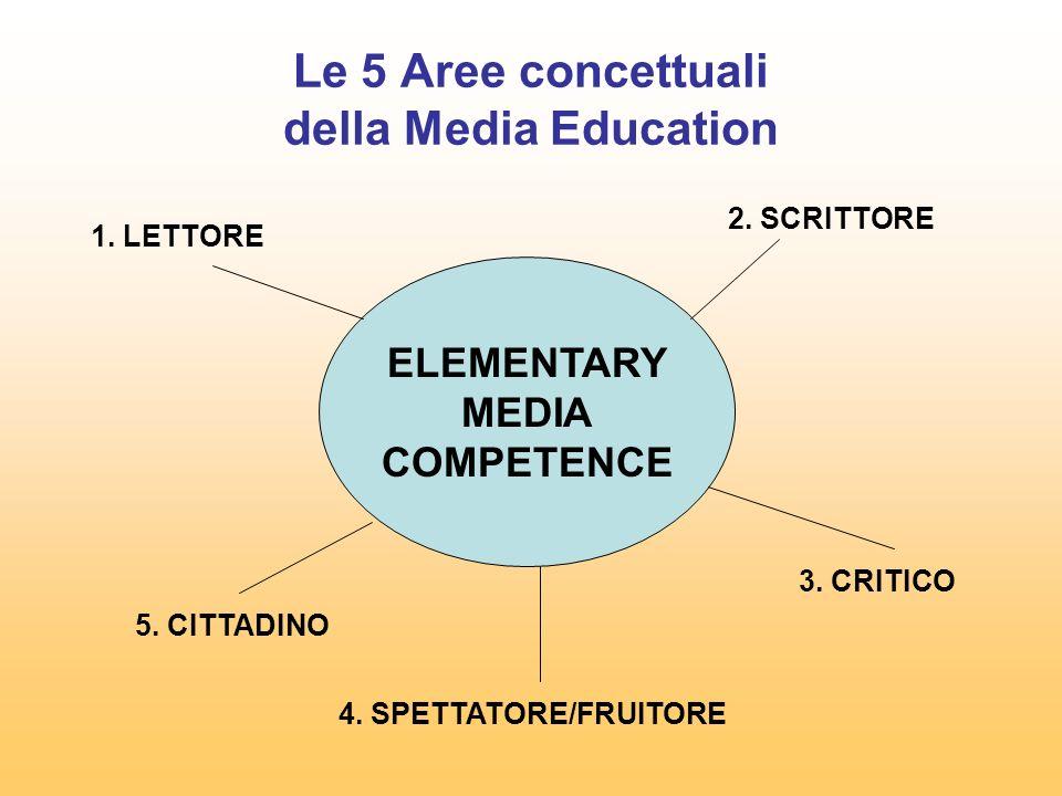 Le 5 Aree concettuali della Media Education