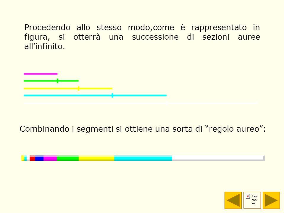 Procedendo allo stesso modo,come è rappresentato in figura, si otterrà una successione di sezioni auree all'infinito.