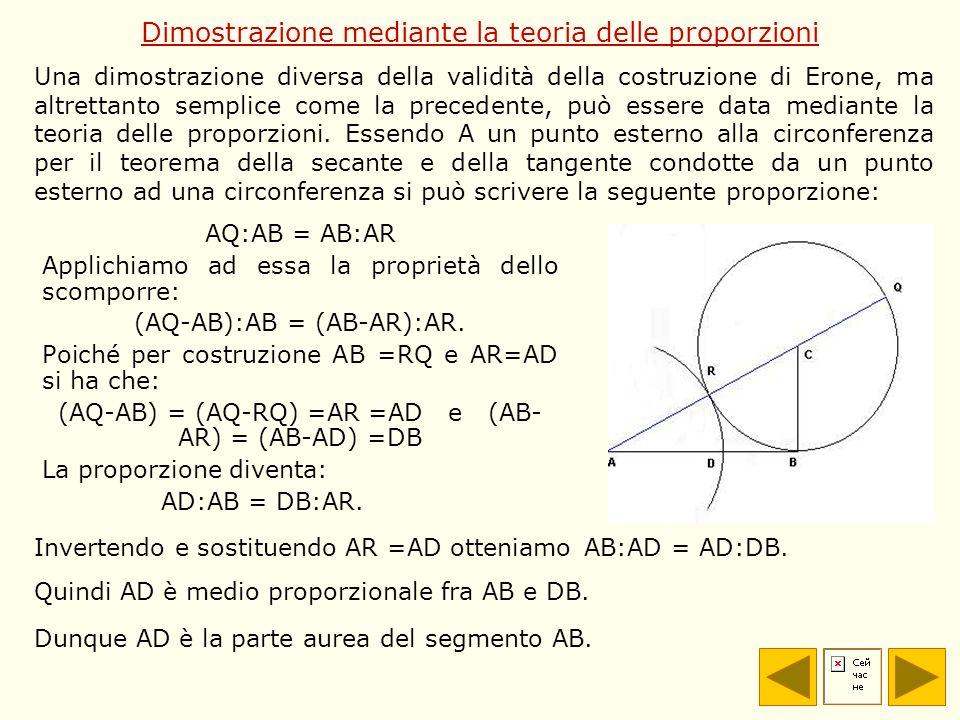 Dimostrazione mediante la teoria delle proporzioni