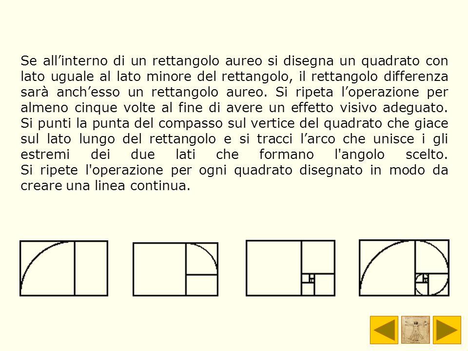 Se all'interno di un rettangolo aureo si disegna un quadrato con lato uguale al lato minore del rettangolo, il rettangolo differenza sarà anch'esso un rettangolo aureo.