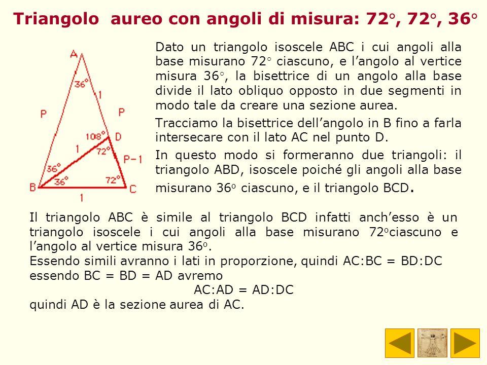 Triangolo aureo con angoli di misura: 72°, 72°, 36°