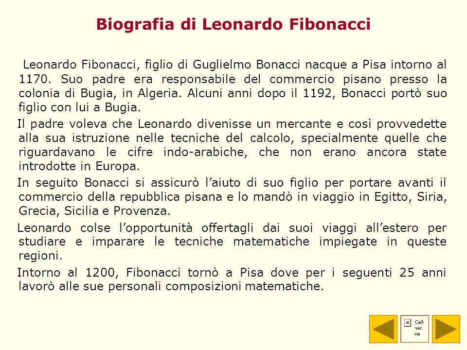 Biografia di Leonardo Fibonacci