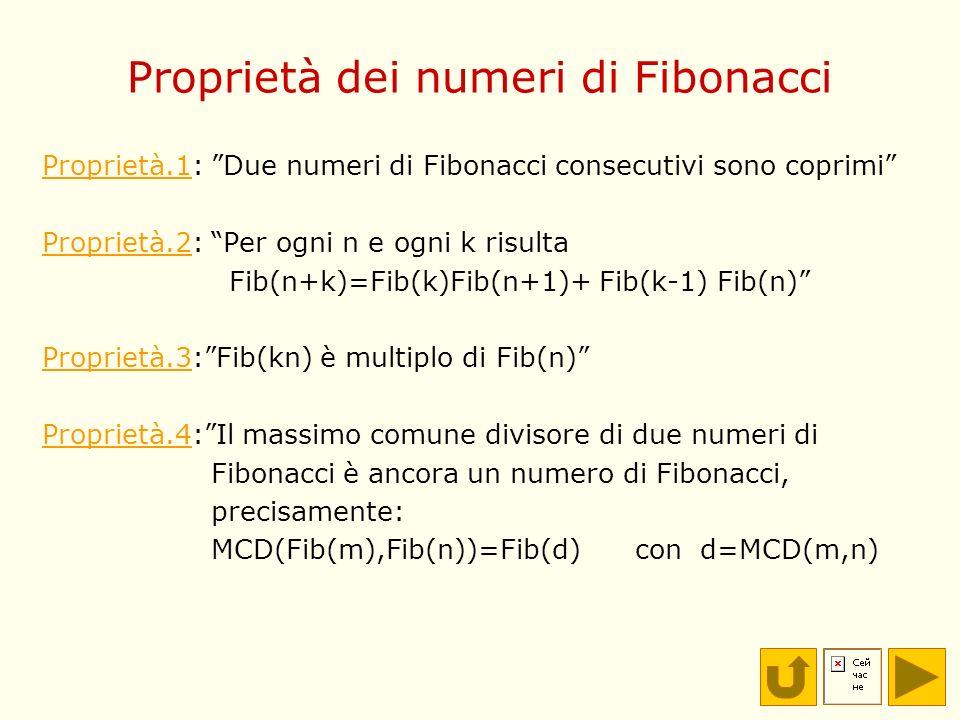 Proprietà dei numeri di Fibonacci