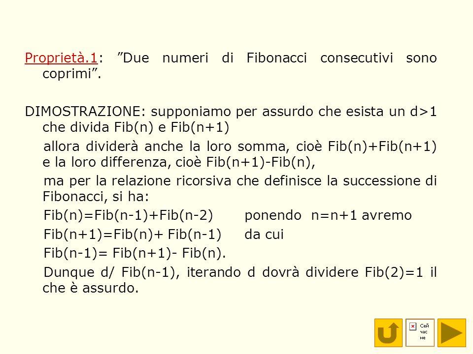 Proprietà.1: Due numeri di Fibonacci consecutivi sono coprimi .