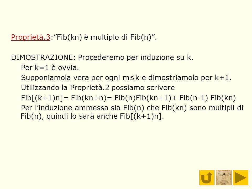 Proprietà.3: Fib(kn) è multiplo di Fib(n) .
