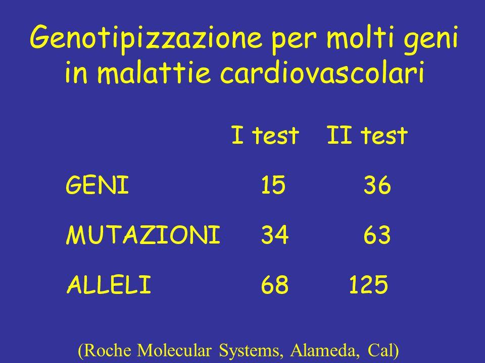 Genotipizzazione per molti geni in malattie cardiovascolari