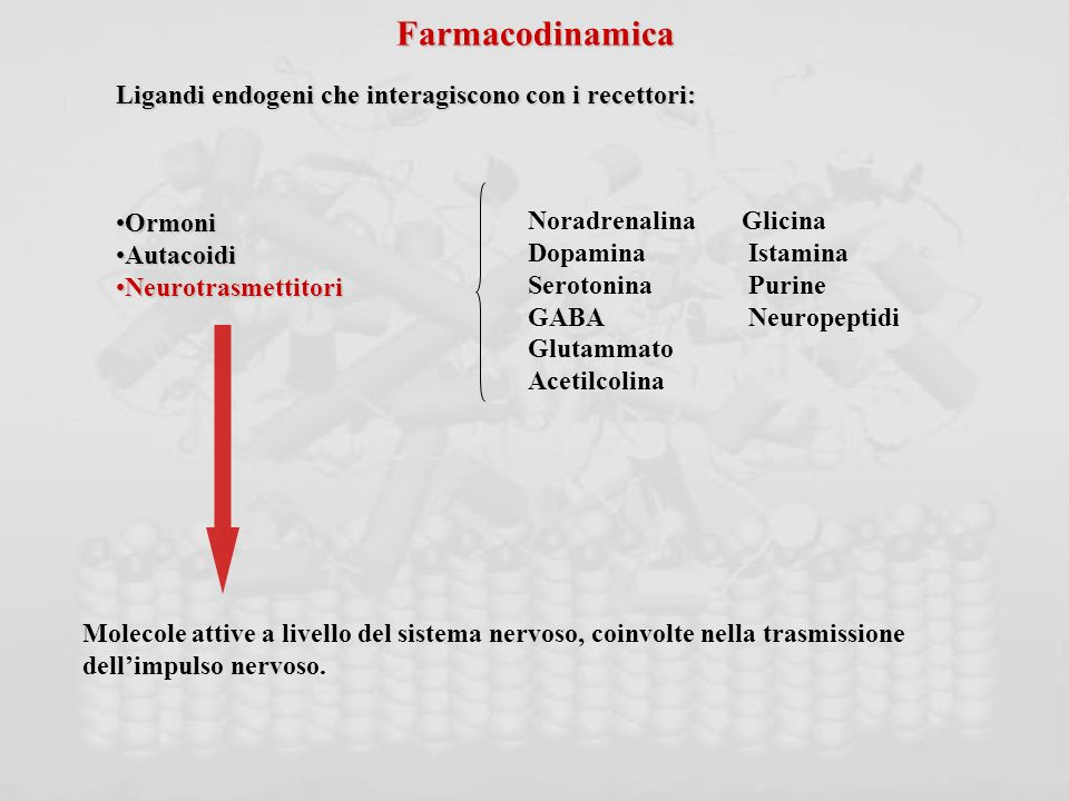Farmacodinamica Ligandi endogeni che interagiscono con i recettori:
