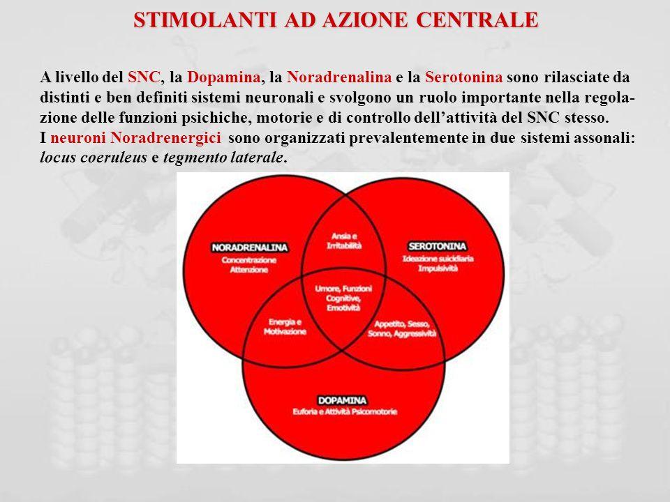 STIMOLANTI AD AZIONE CENTRALE