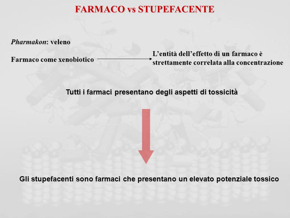 FARMACO vs STUPEFACENTE