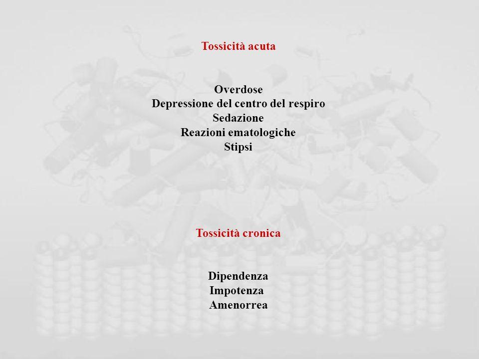 Depressione del centro del respiro Reazioni ematologiche