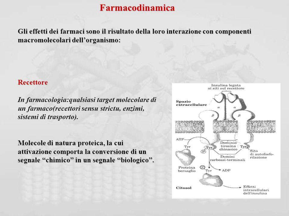 Farmacodinamica Gli effetti dei farmaci sono il risultato della loro interazione con componenti. macromolecolari dell'organismo: