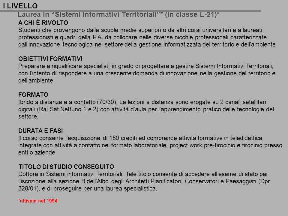 Laurea in Sistemi Informativi Territoriali * (in classe L-21)*