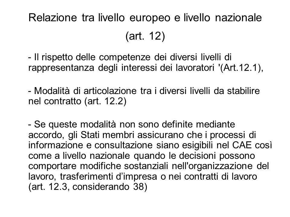 Relazione tra livello europeo e livello nazionale (art. 12)