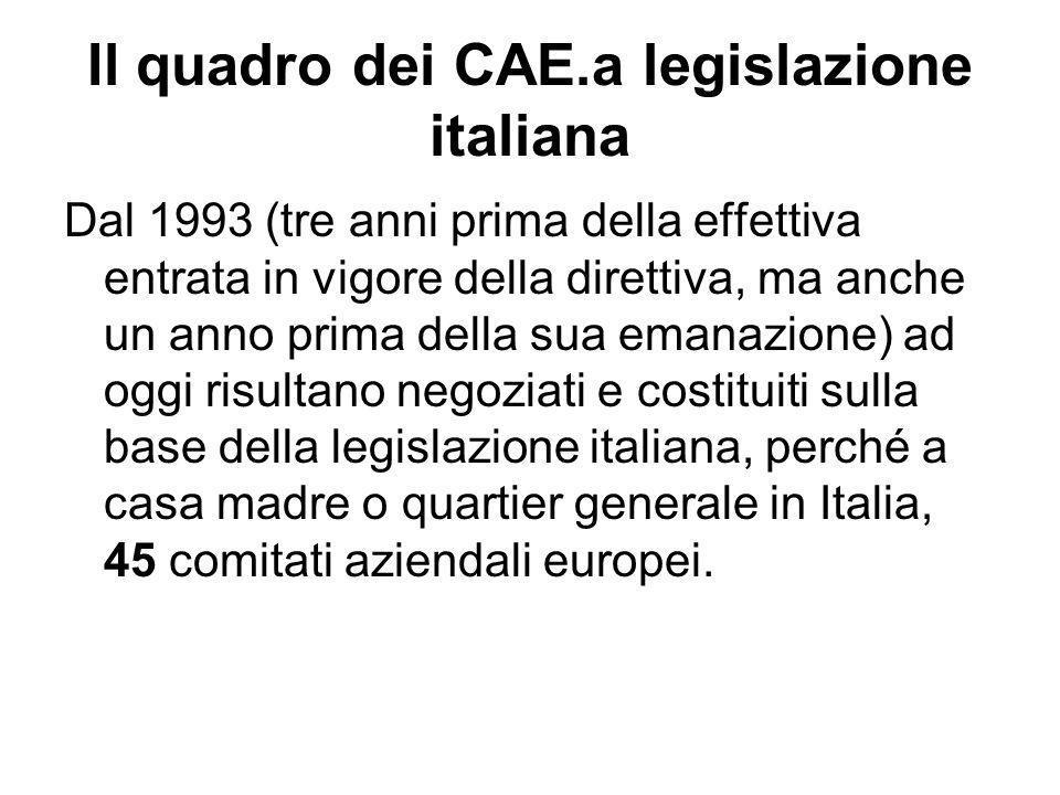 Il quadro dei CAE.a legislazione italiana
