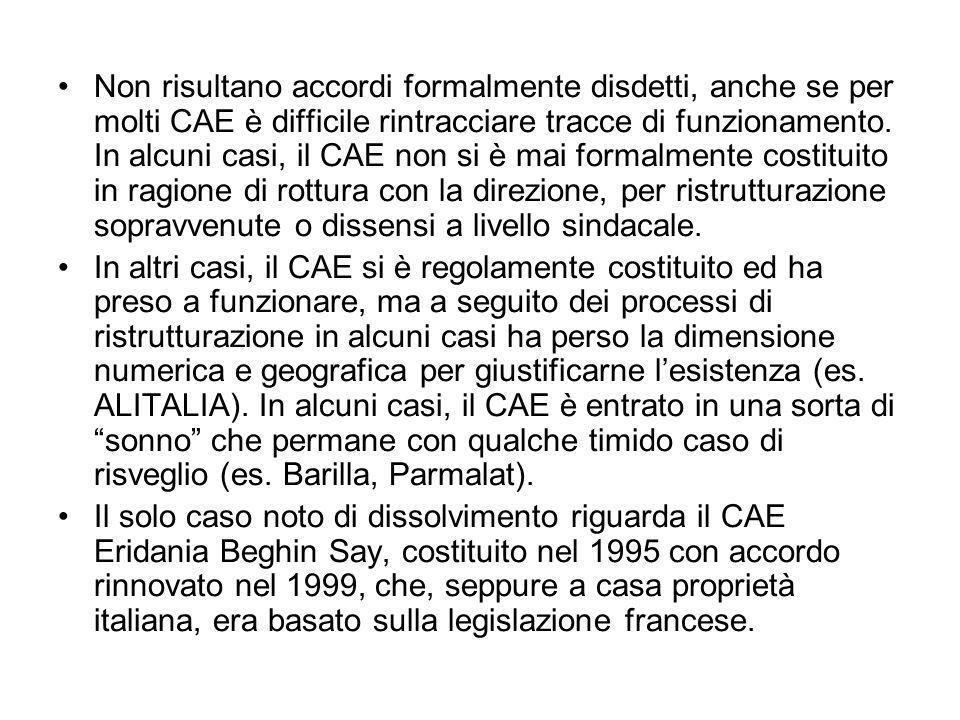 Non risultano accordi formalmente disdetti, anche se per molti CAE è difficile rintracciare tracce di funzionamento. In alcuni casi, il CAE non si è mai formalmente costituito in ragione di rottura con la direzione, per ristrutturazione sopravvenute o dissensi a livello sindacale.