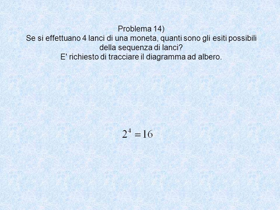 Problema 14) Se si effettuano 4 lanci di una moneta, quanti sono gli esiti possibili della sequenza di lanci.