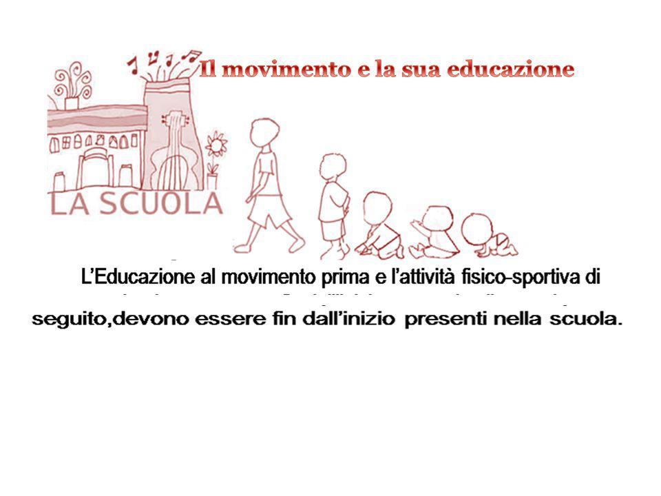 Il movimento e la sua educazione