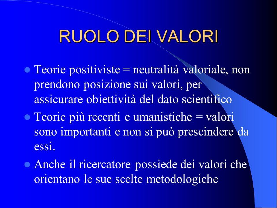 RUOLO DEI VALORI Teorie positiviste = neutralità valoriale, non prendono posizione sui valori, per assicurare obiettività del dato scientifico.