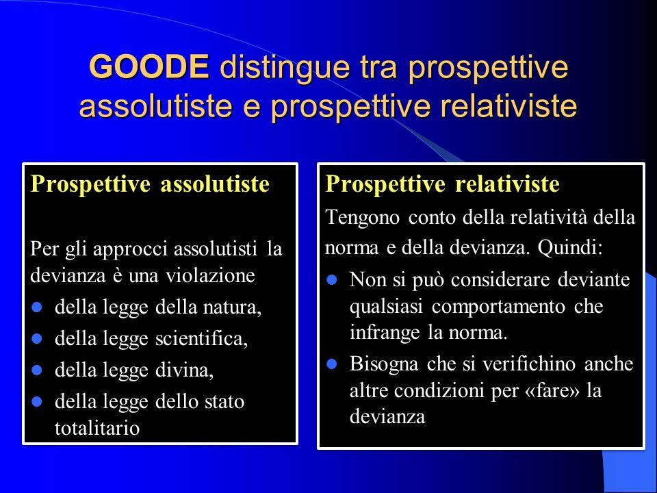 GOODE distingue tra prospettive assolutiste e prospettive relativiste