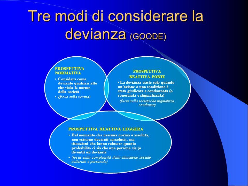 Tre modi di considerare la devianza (GOODE)
