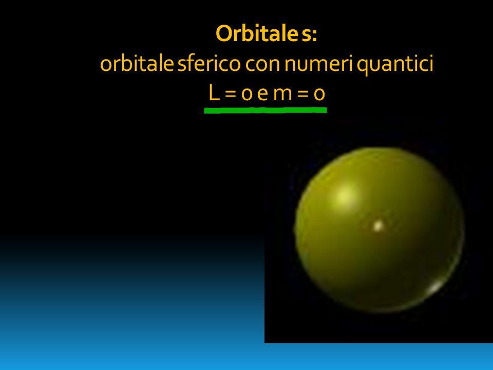 Orbitale s: orbitale sferico con numeri quantici L = 0 e m = 0