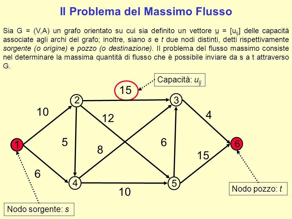 Il Problema del Massimo Flusso