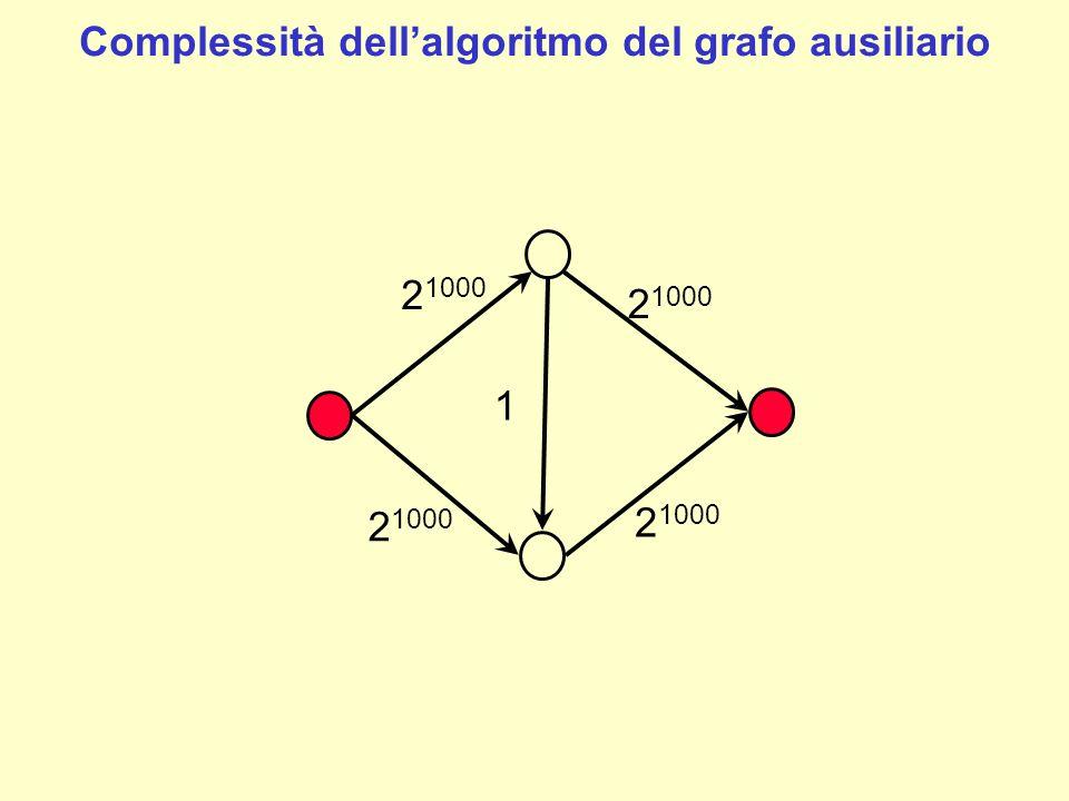 Complessità dell'algoritmo del grafo ausiliario