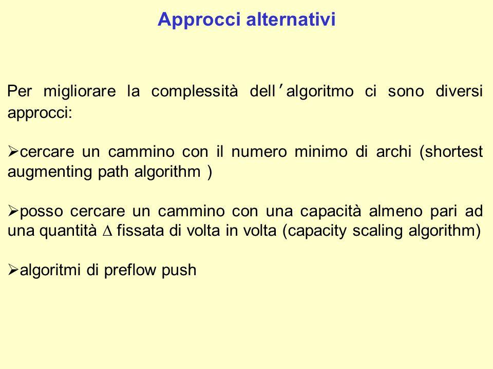 Approcci alternativi Per migliorare la complessità dell'algoritmo ci sono diversi approcci:
