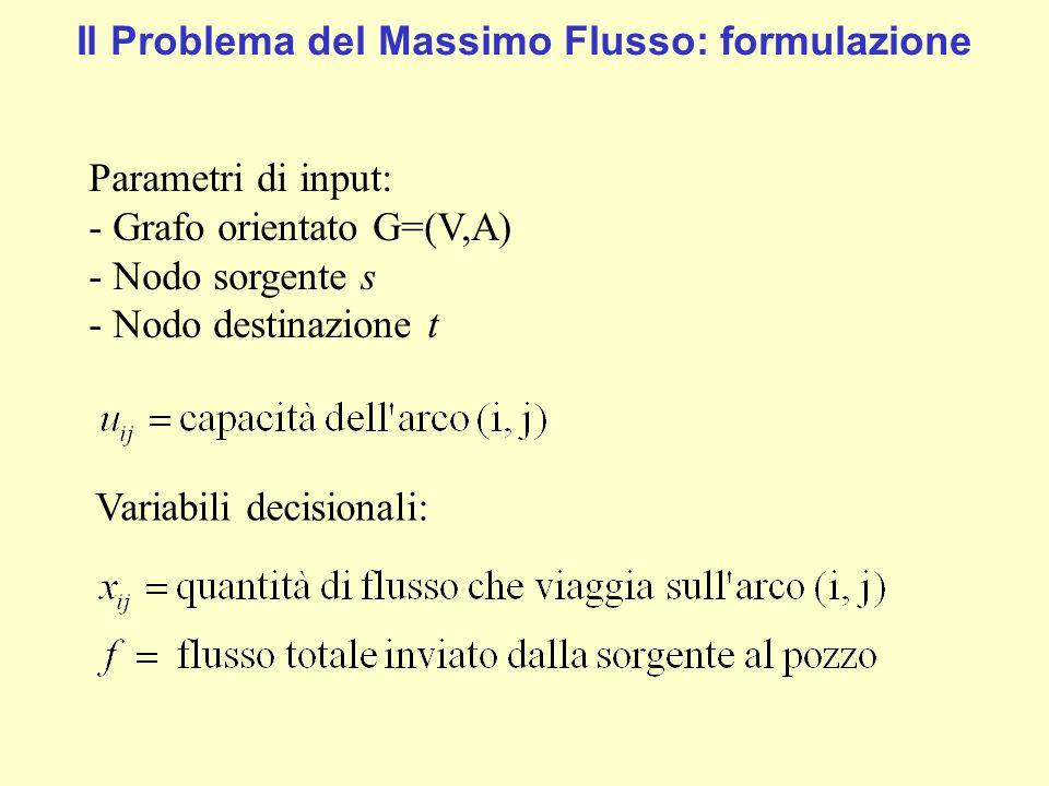 Il Problema del Massimo Flusso: formulazione