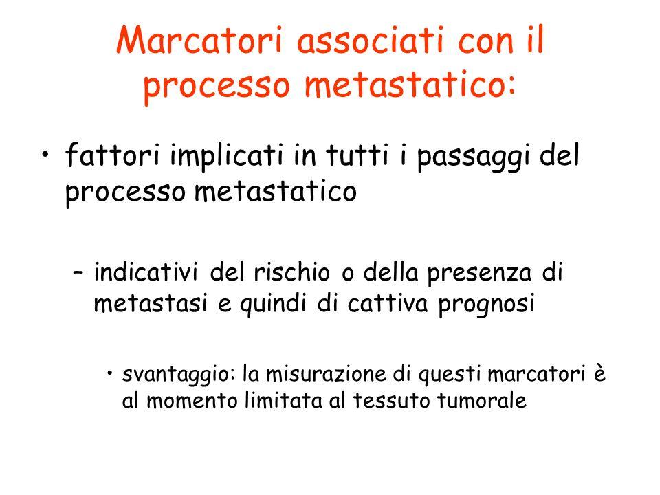 Marcatori associati con il processo metastatico: