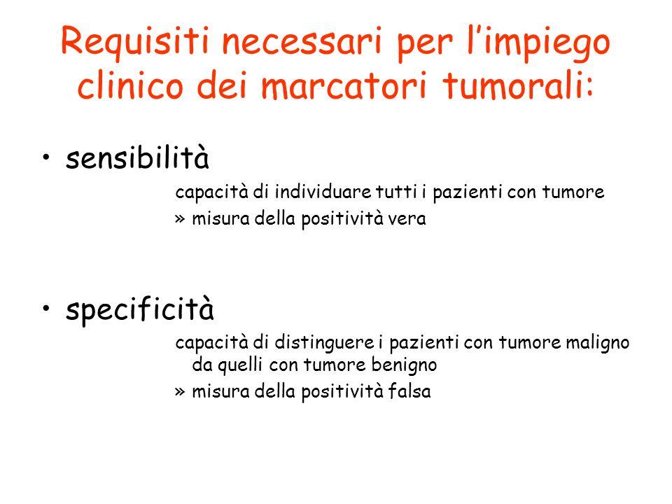 Requisiti necessari per l'impiego clinico dei marcatori tumorali: